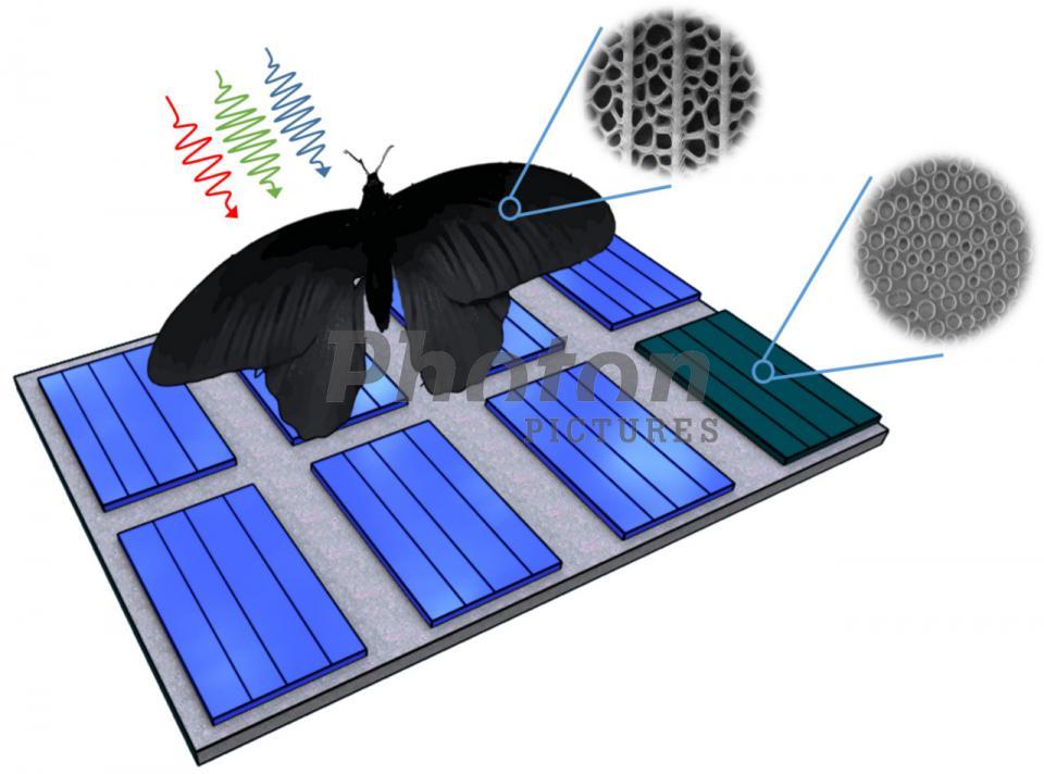 200% effektive solceller